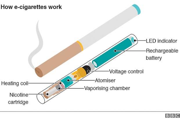 _85062821_ecigarettes_624_v2